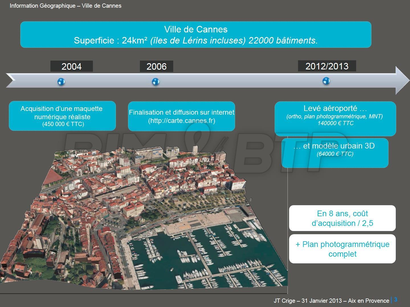 Historique de l'acquisition de la maquette de la ville de Cannes