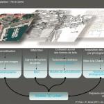 Méthodes d'obtention de la maquette numérique urbaine de la ville de Cannes