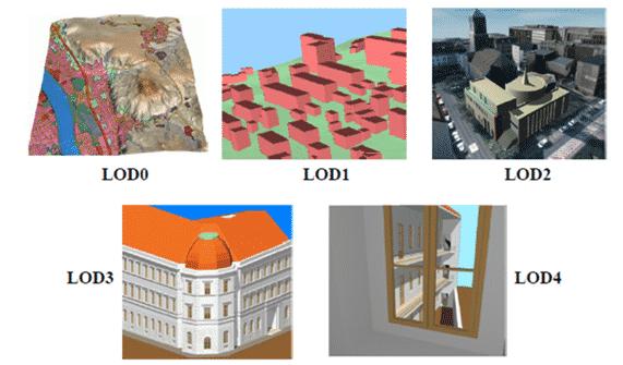 Les niveaux de détails LOD d'une maquette numérique urbaine