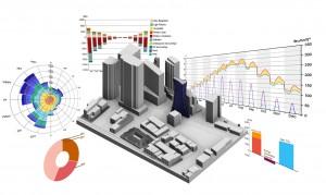 BIM et Facility Management